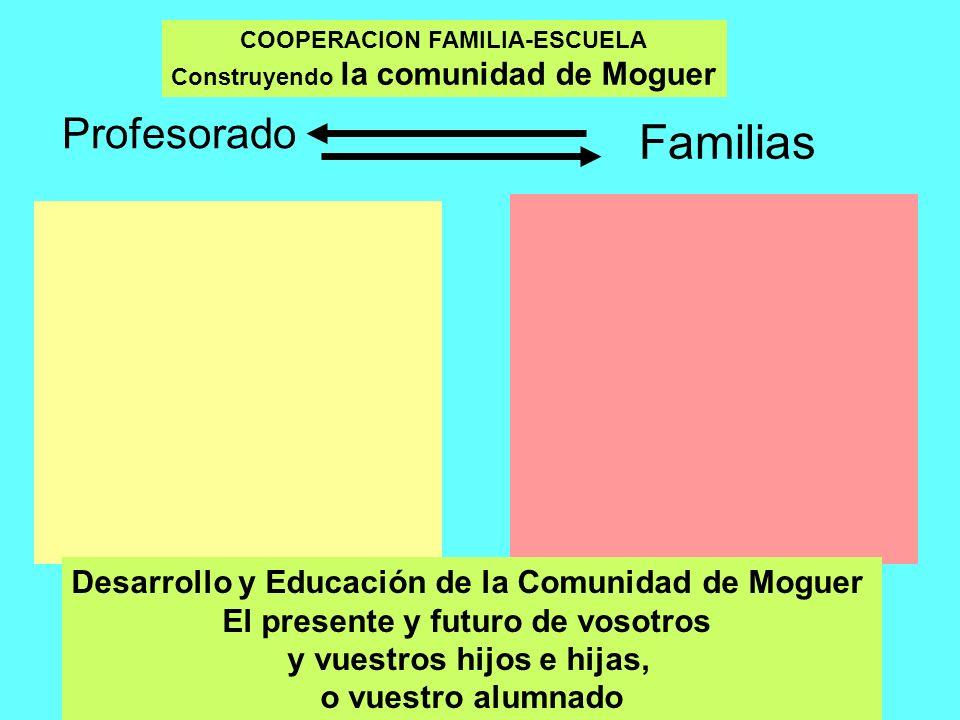 Familias Profesorado Desarrollo y Educación de la Comunidad de Moguer