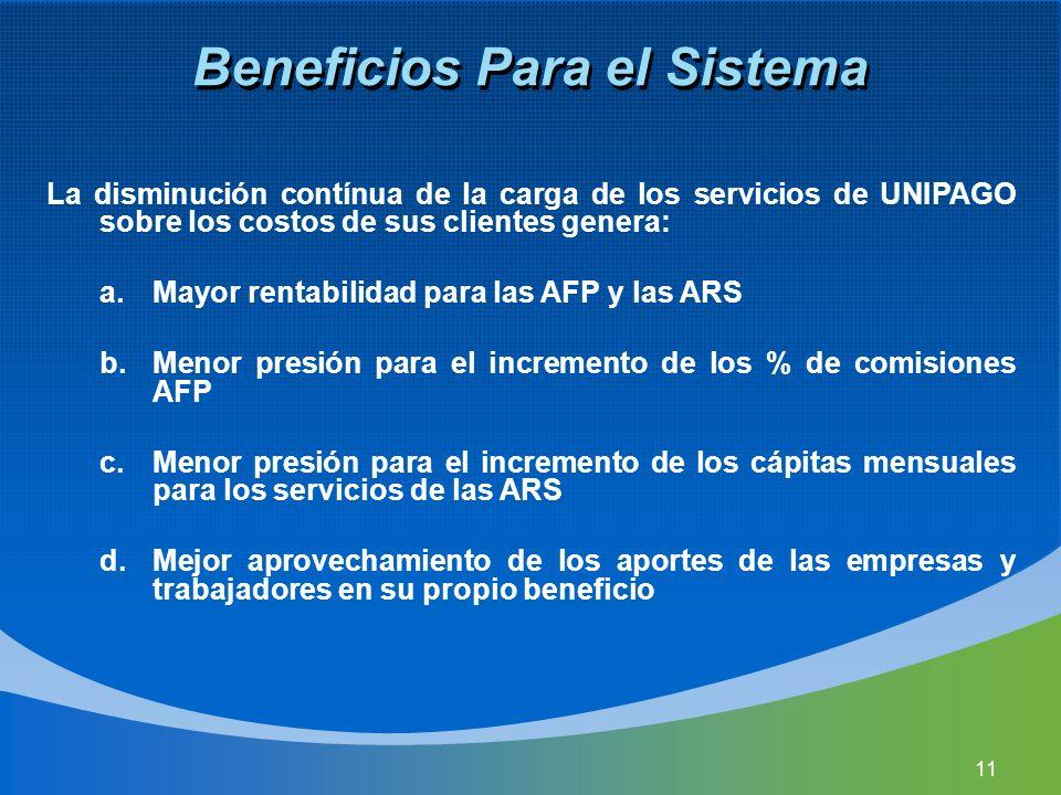 Beneficios Para el Sistema
