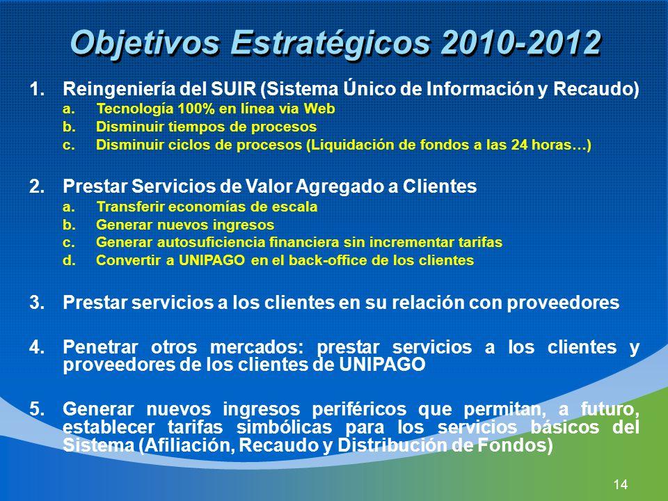 Objetivos Estratégicos 2010-2012