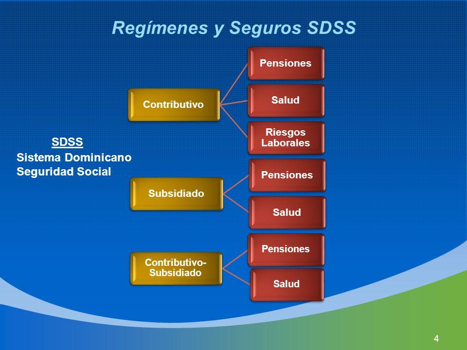 Regímenes y Seguros SDSS