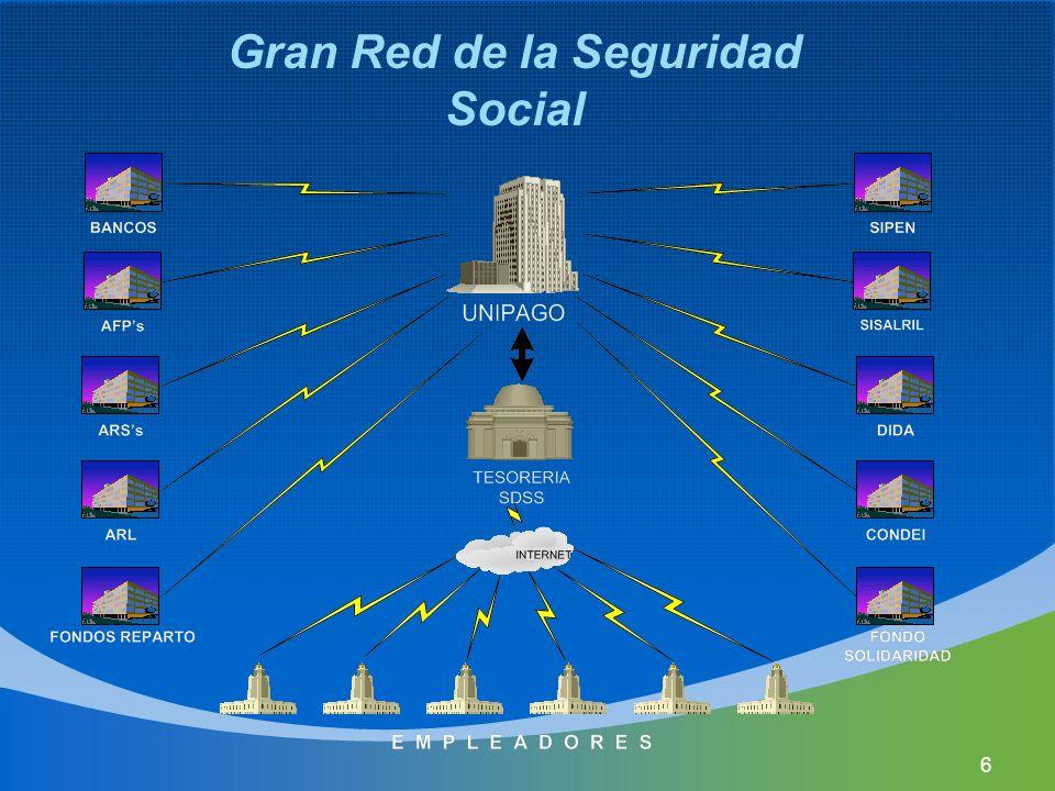 Gran Red de la Seguridad Social