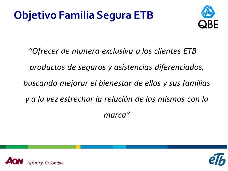 Objetivo Familia Segura ETB