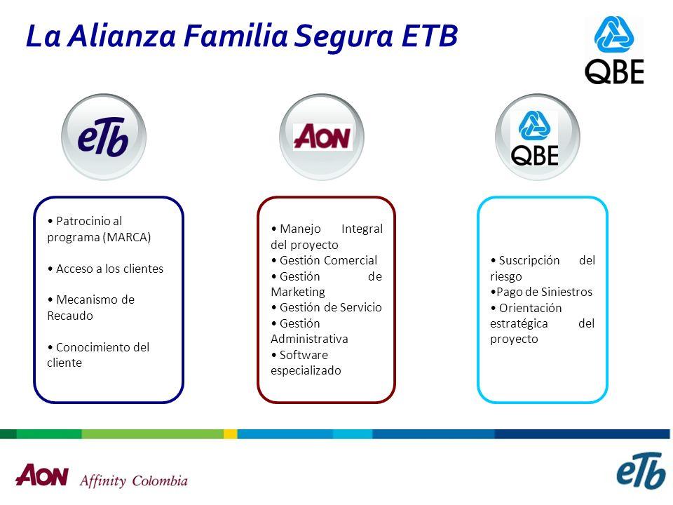 La Alianza Familia Segura ETB