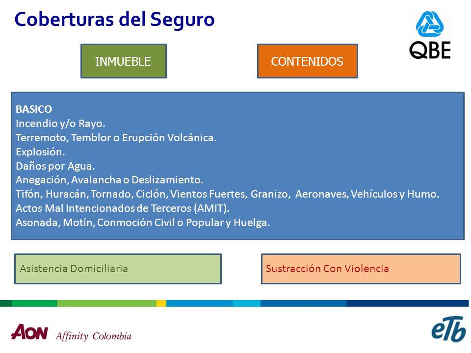 Coberturas del Seguro INMUEBLE CONTENIDOS BASICO Incendio y/o Rayo.