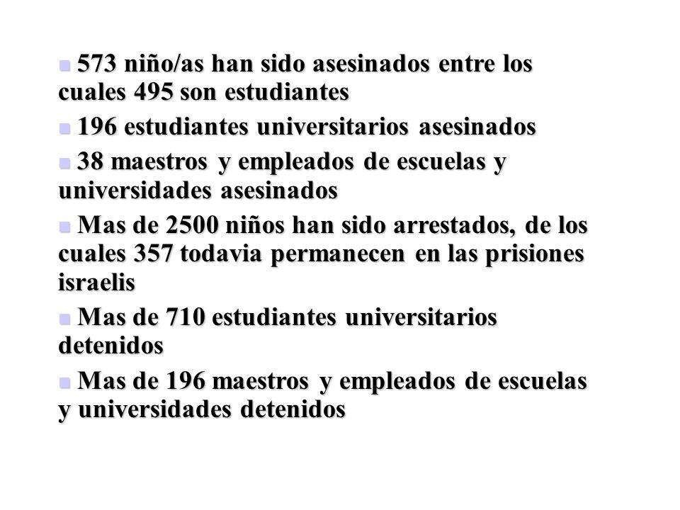 573 niño/as han sido asesinados entre los cuales 495 son estudiantes