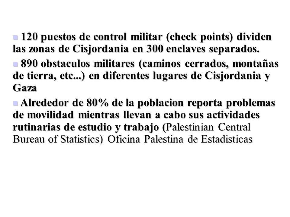 120 puestos de control militar (check points) dividen las zonas de Cisjordania en 300 enclaves separados.