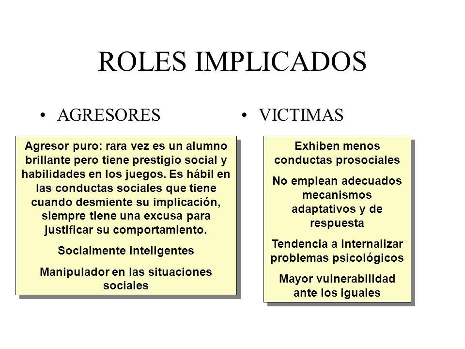ROLES IMPLICADOS AGRESORES VICTIMAS