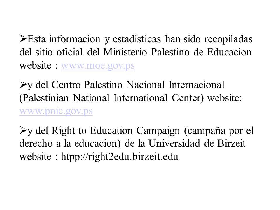 Esta informacion y estadisticas han sido recopiladas del sitio oficial del Ministerio Palestino de Educacion website : www.moe.gov.ps