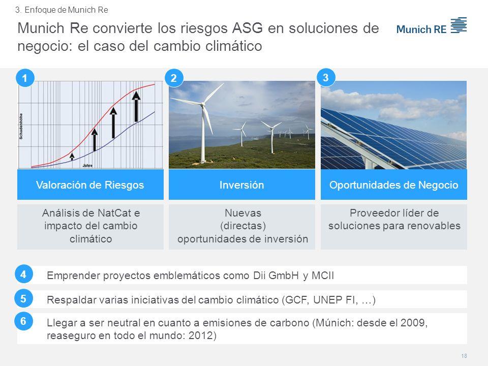 3. Enfoque de Munich Re Munich Re convierte los riesgos ASG en soluciones de negocio: el caso del cambio climático.