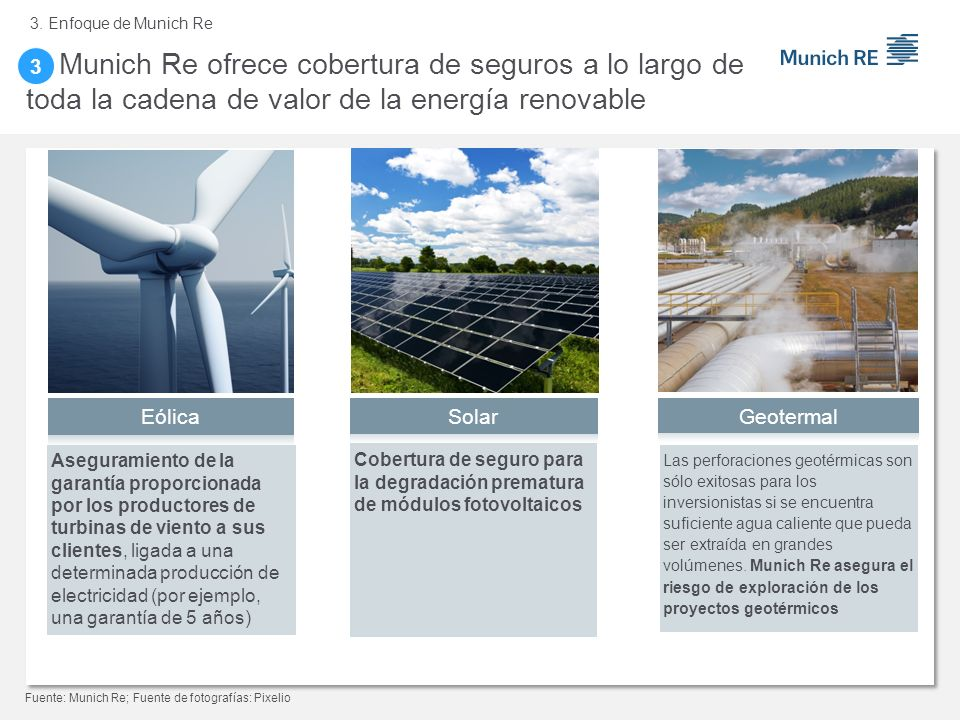 3. Enfoque de Munich Re 3. 3. Munich Re ofrece cobertura de seguros a lo largo de toda la cadena de valor de la energía renovable.