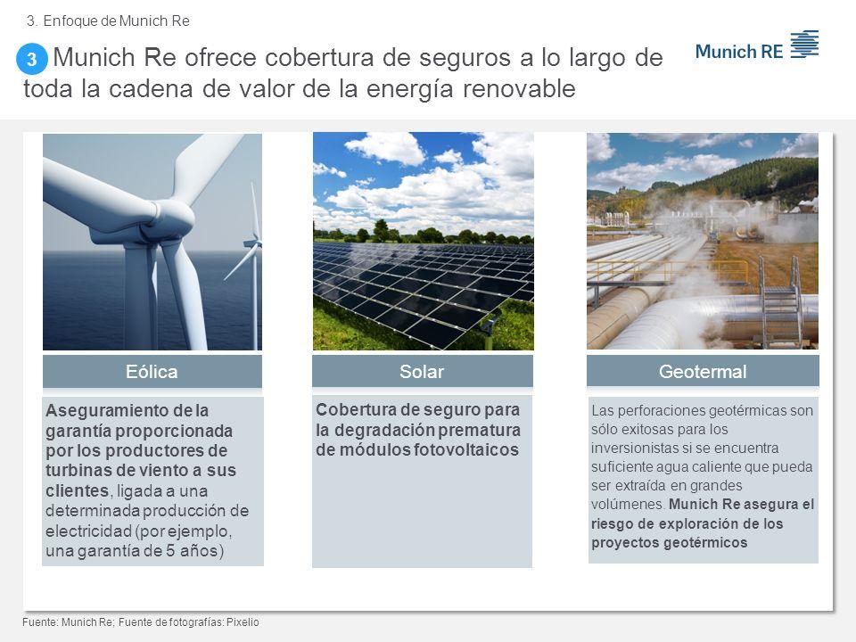 3. Enfoque de Munich Re 3. 3. Munich Re ofrece cobertura de seguros a lo largo de toda la cadena de valor de la energía renovable.
