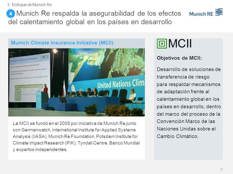 3. Enfoque de Munich Re 4. 4. Munich Re respalda la asegurabilidad de los efectos del calentamiento global en los países en desarrollo.