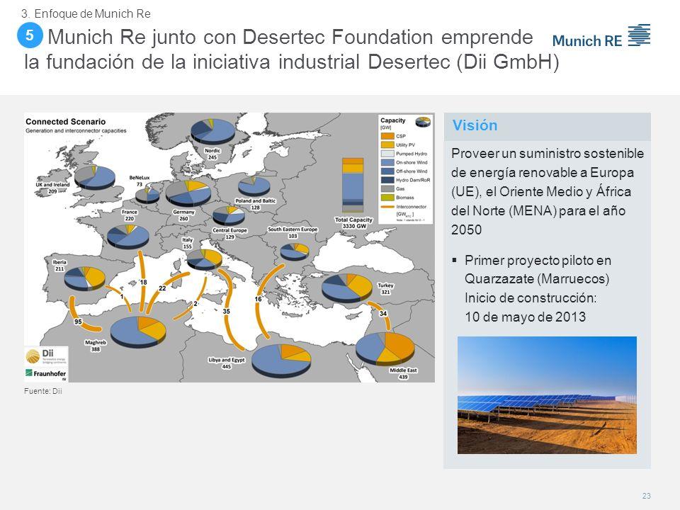 3. Enfoque de Munich Re 5. 5. Munich Re junto con Desertec Foundation emprende la fundación de la iniciativa industrial Desertec (Dii GmbH)