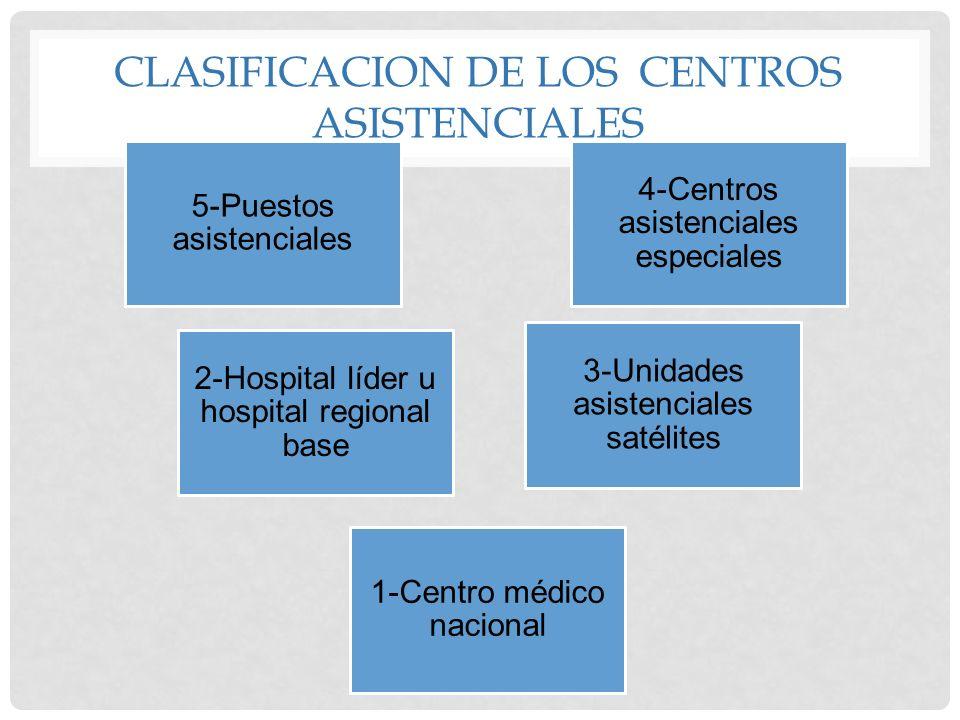 CLASIFICACION DE LOS CENTROS ASISTENCIALES