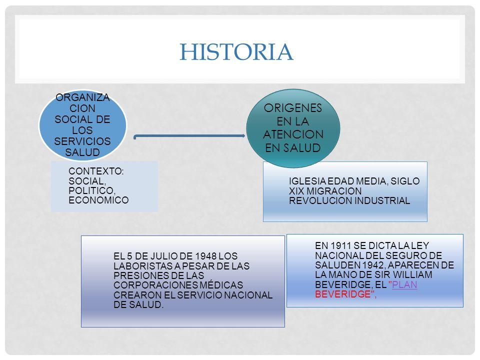 HISTORIA ORGANIZACION SOCIAL DE LOS SERVICIOS SALUD