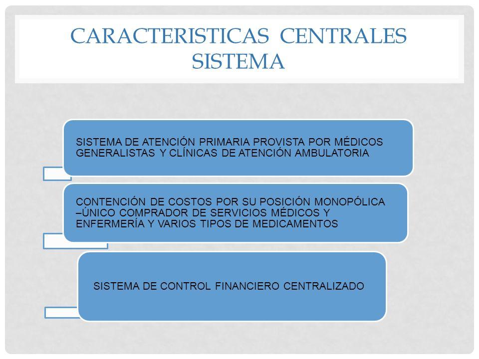 CARACTERISTICAS CENTRALES SISTEMA