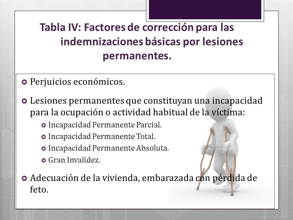 Tabla IV: Factores de corrección para las