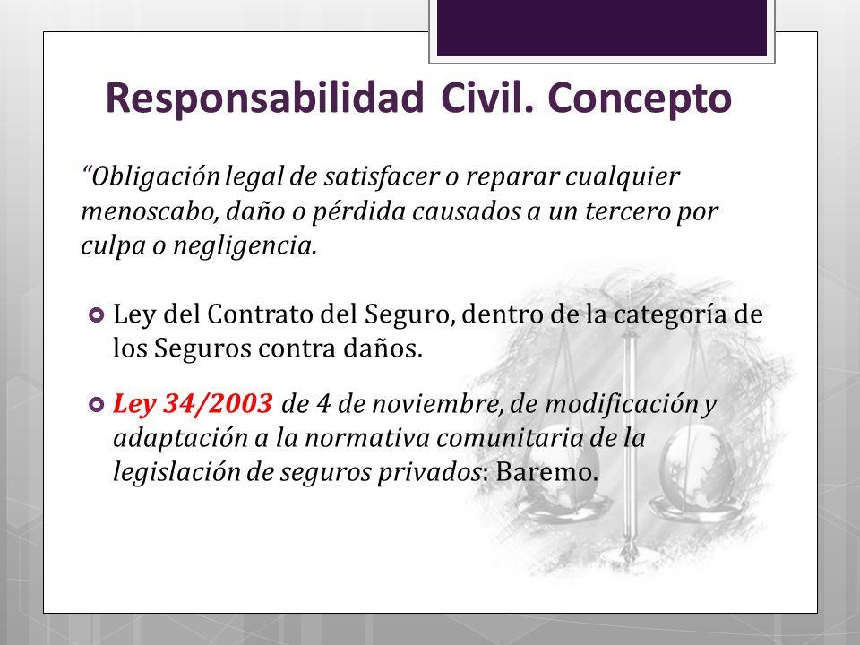 Responsabilidad Civil. Concepto
