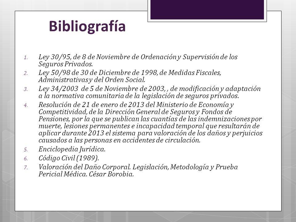 Bibliografía Ley 30/95, de 8 de Noviembre de Ordenación y Supervisión de los Seguros Privados.