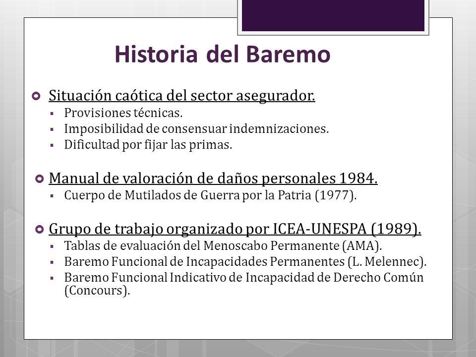Historia del Baremo Situación caótica del sector asegurador.