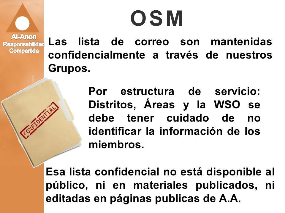 OSM Las lista de correo son mantenidas confidencialmente a través de nuestros Grupos.
