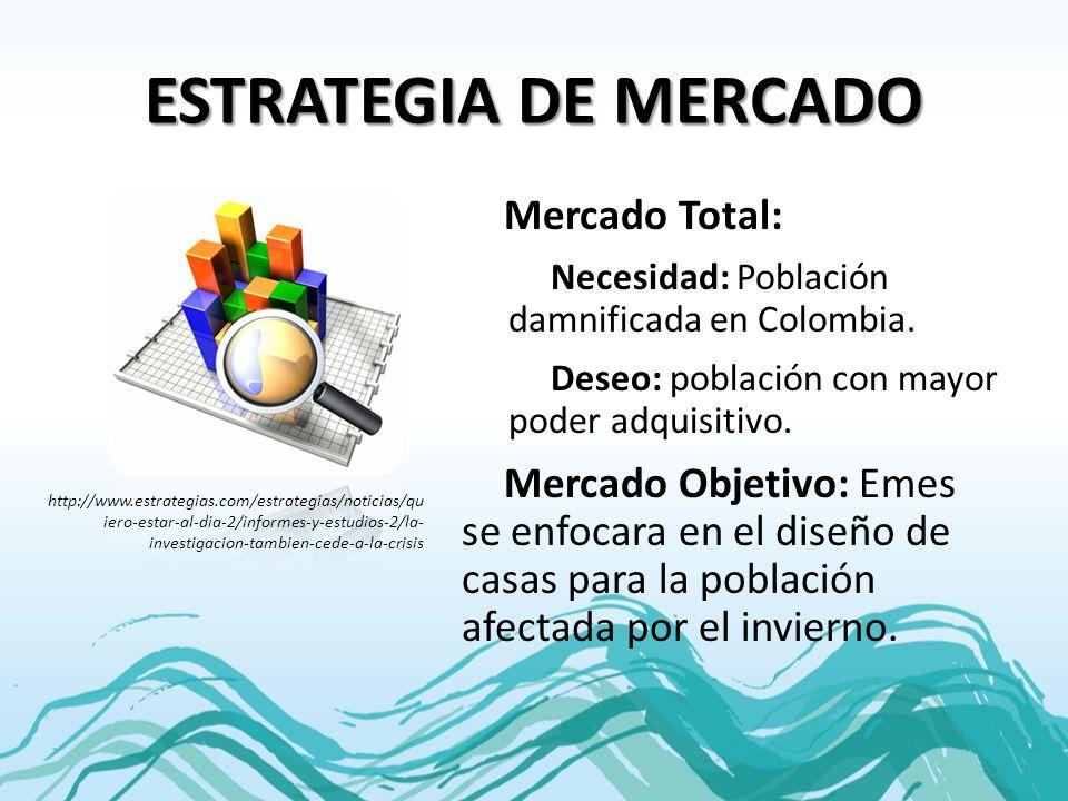 ESTRATEGIA DE MERCADO Mercado Total: