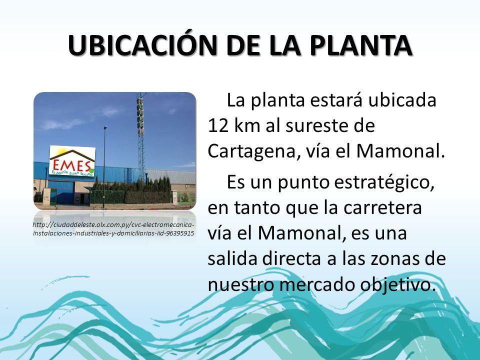UBICACIÓN DE LA PLANTA