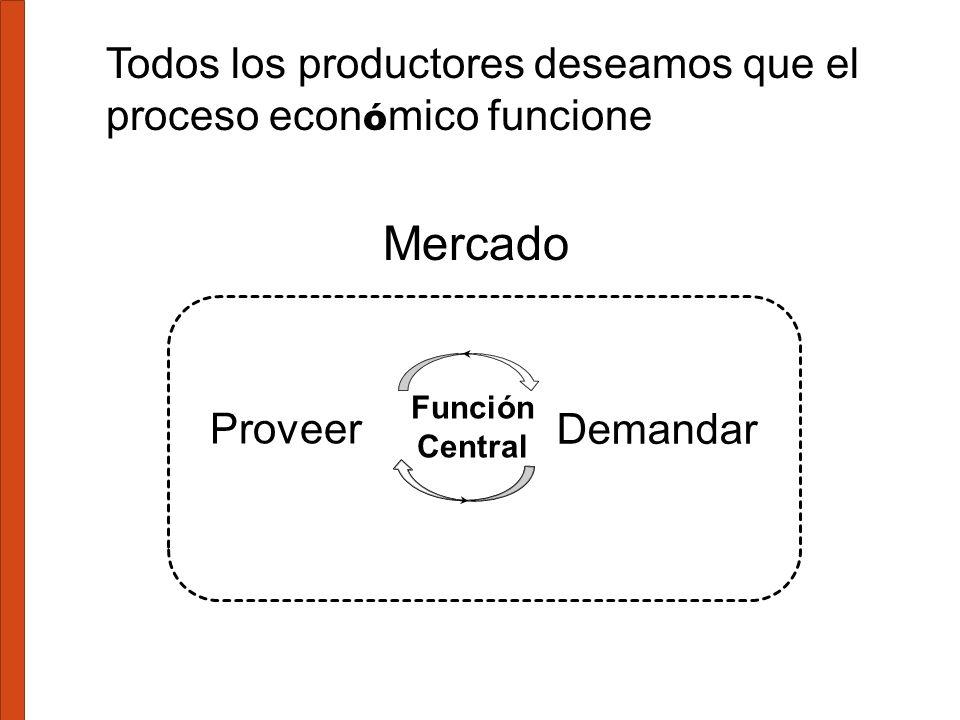 Todos los productores deseamos que el proceso económico funcione