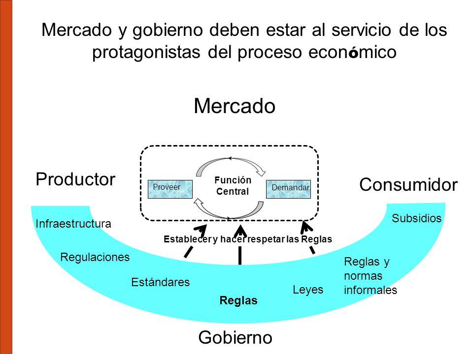 Mercado y gobierno deben estar al servicio de los protagonistas del proceso económico