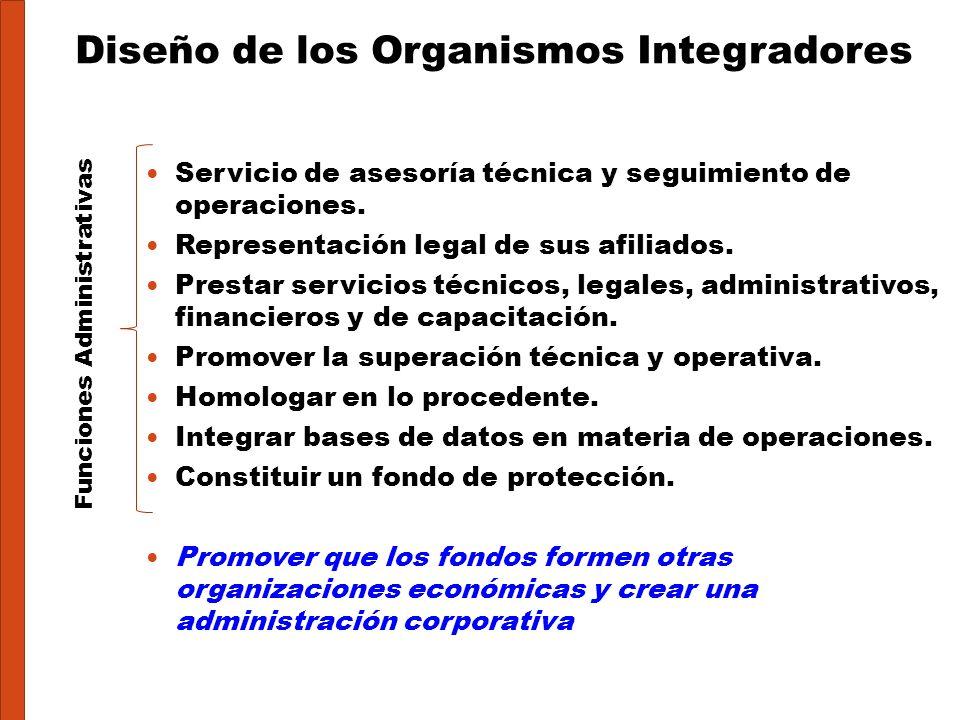 Diseño de los Organismos Integradores