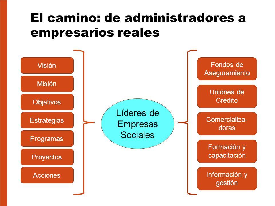 El camino: de administradores a empresarios reales