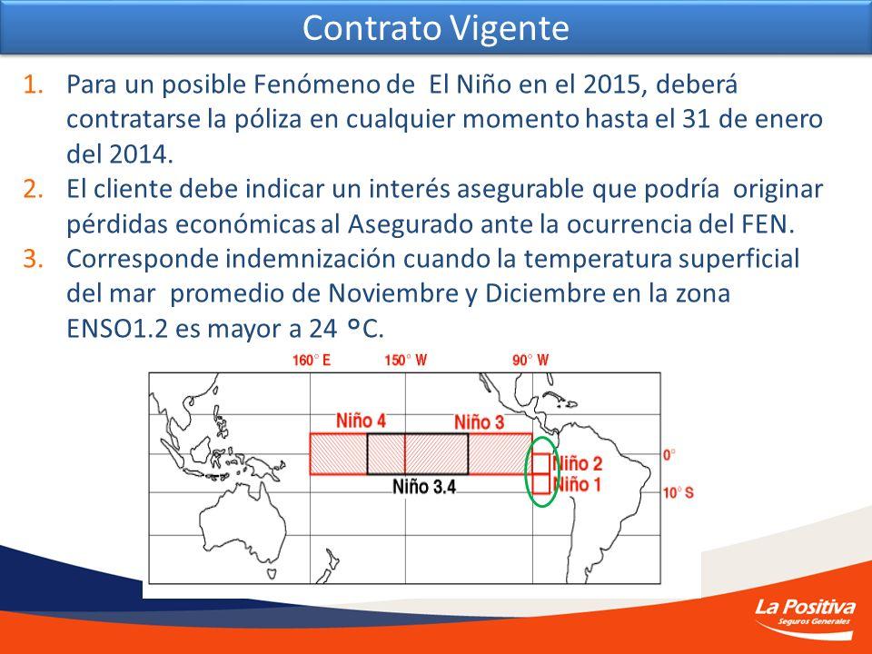 Contrato Vigente Para un posible Fenómeno de El Niño en el 2015, deberá contratarse la póliza en cualquier momento hasta el 31 de enero del 2014.