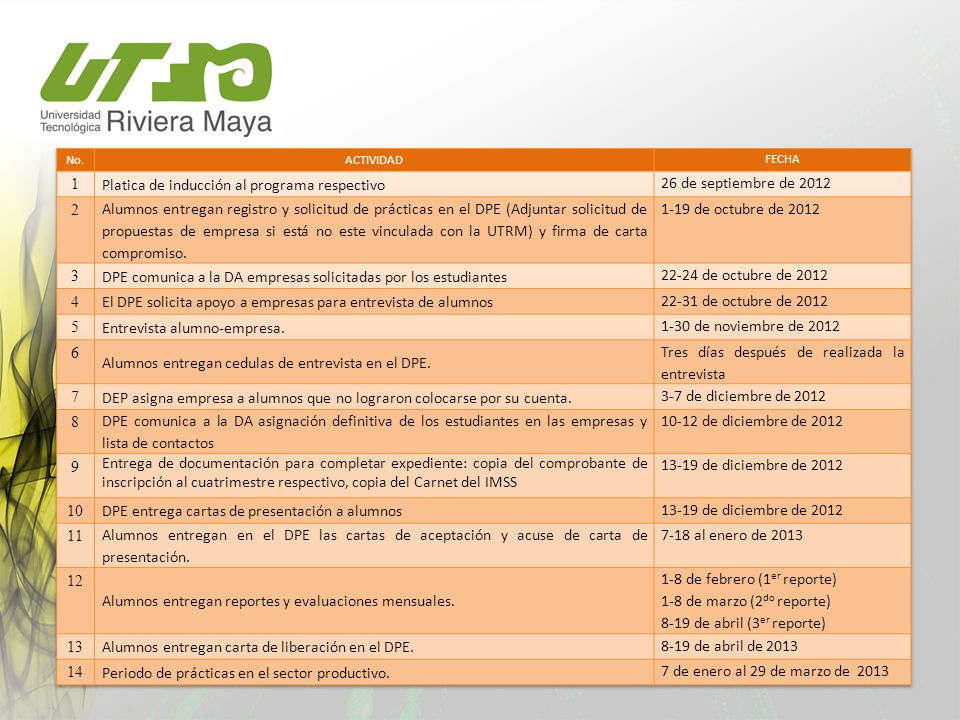 Platica de inducción al programa respectivo 26 de septiembre de 2012 2