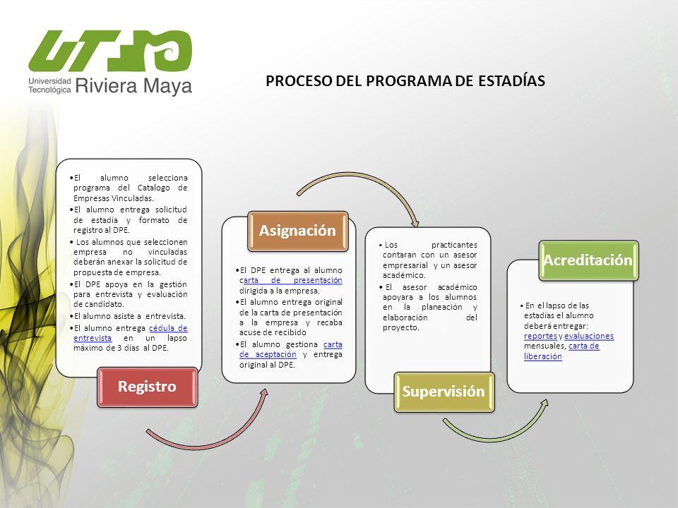 PROCESO DEL PROGRAMA DE ESTADÍAS