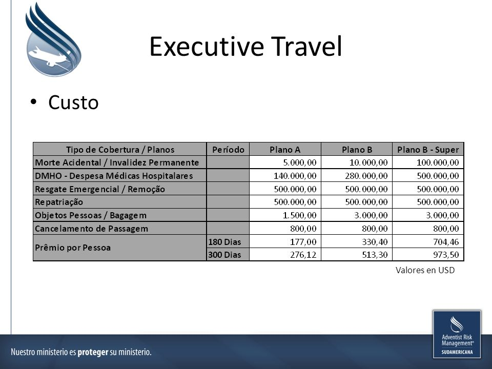 Executive Travel Custo Valores en USD