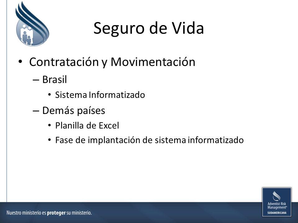 Seguro de Vida Contratación y Movimentación Brasil Demás países