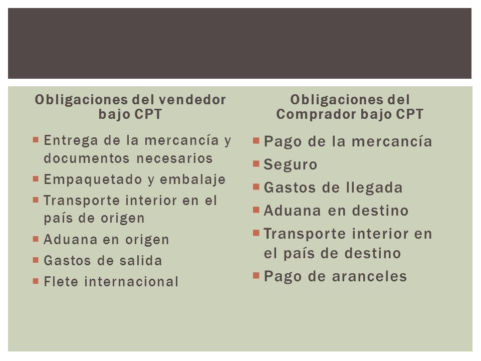 Obligaciones del vendedor bajo CPT Obligaciones del Comprador bajo CPT