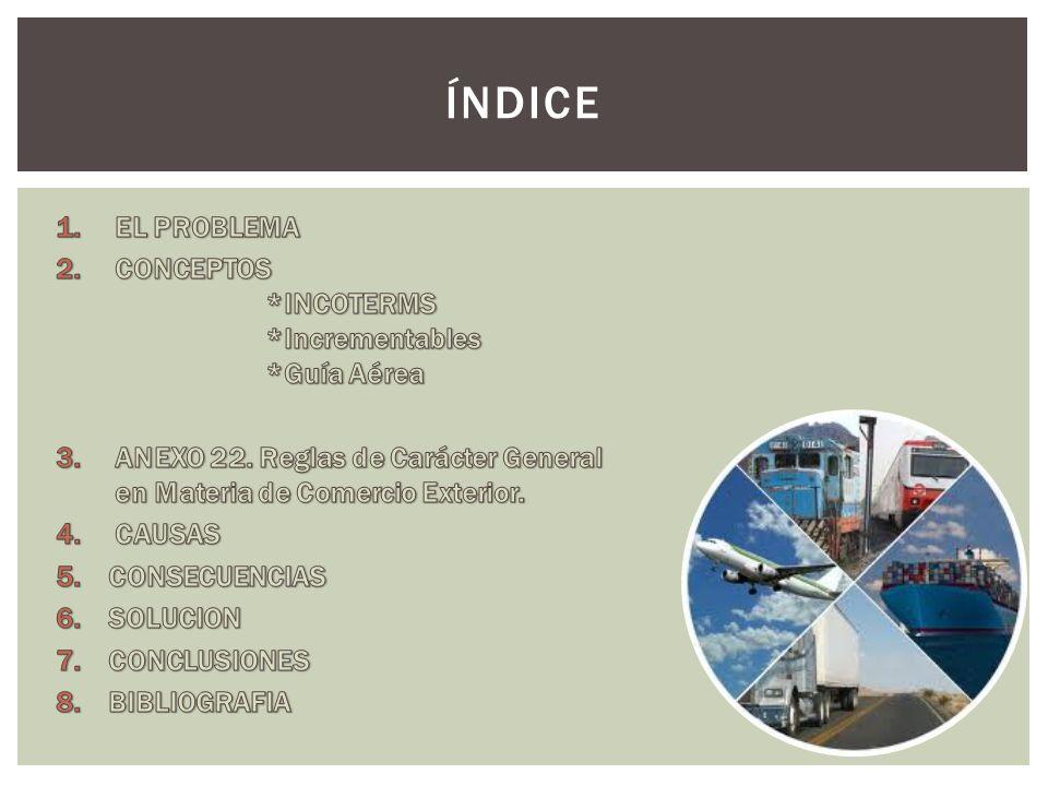 ÍNDICE EL PROBLEMA CONCEPTOS *INCOTERMS *Incrementables *Guía Aérea