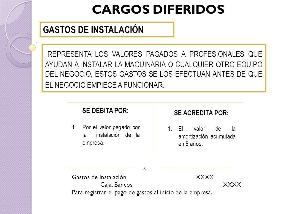 CARGOS DIFERIDOS GASTOS DE INSTALACIÓN.