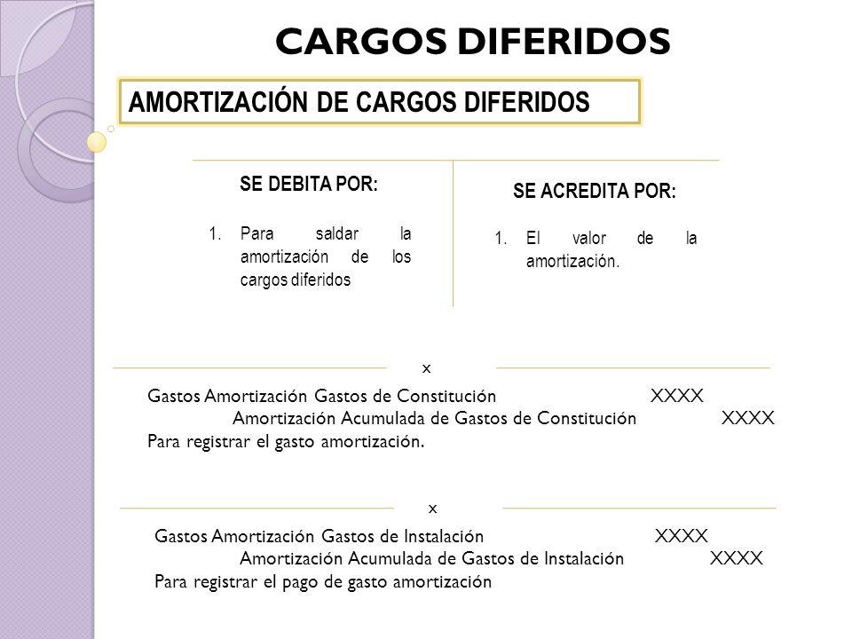 CARGOS DIFERIDOS AMORTIZACIÓN DE CARGOS DIFERIDOS SE DEBITA POR: