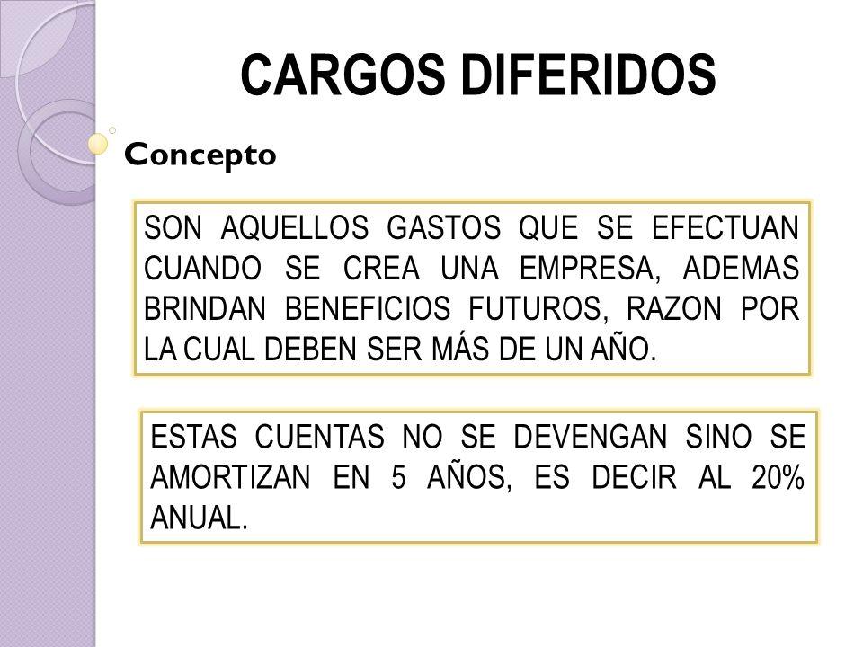 CARGOS DIFERIDOS Concepto