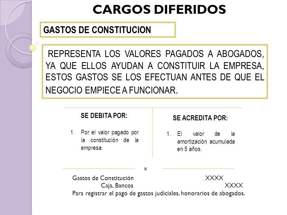 CARGOS DIFERIDOS GASTOS DE CONSTITUCION.