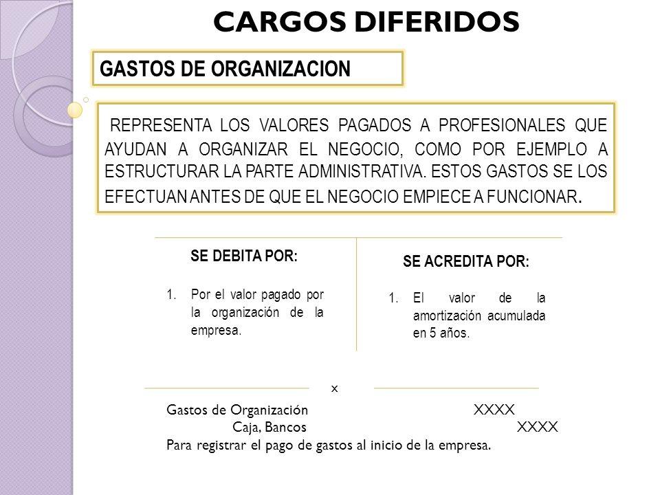 CARGOS DIFERIDOS GASTOS DE ORGANIZACION.