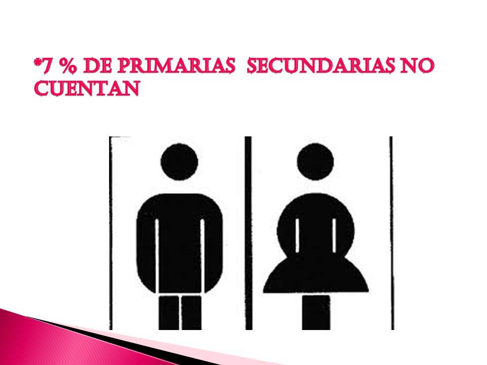 *7 % DE PRIMARIAS SECUNDARIAS NO CUENTAN