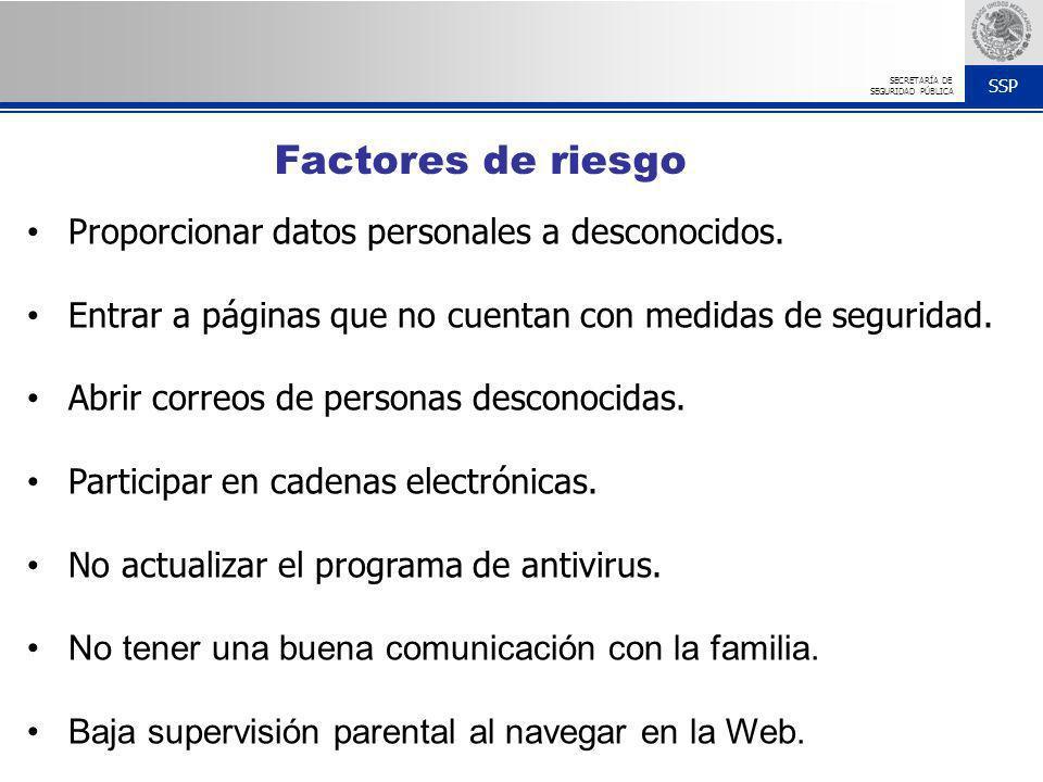 Factores de riesgo Proporcionar datos personales a desconocidos.
