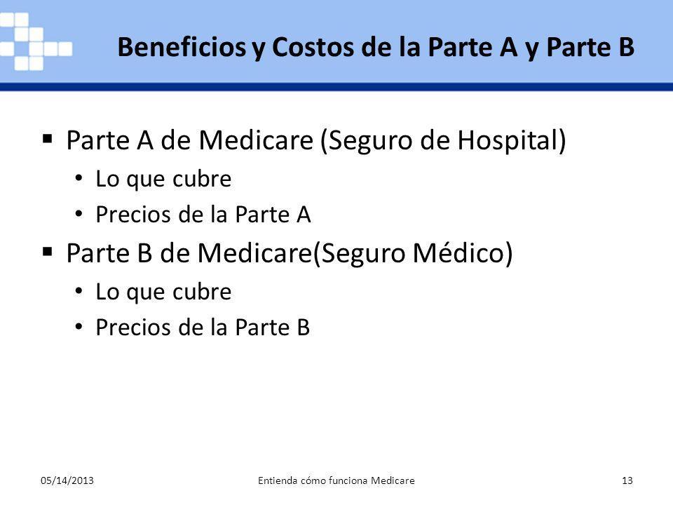 Beneficios y Costos de la Parte A y Parte B