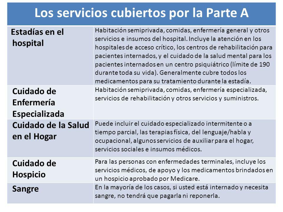 Los servicios cubiertos por la Parte A