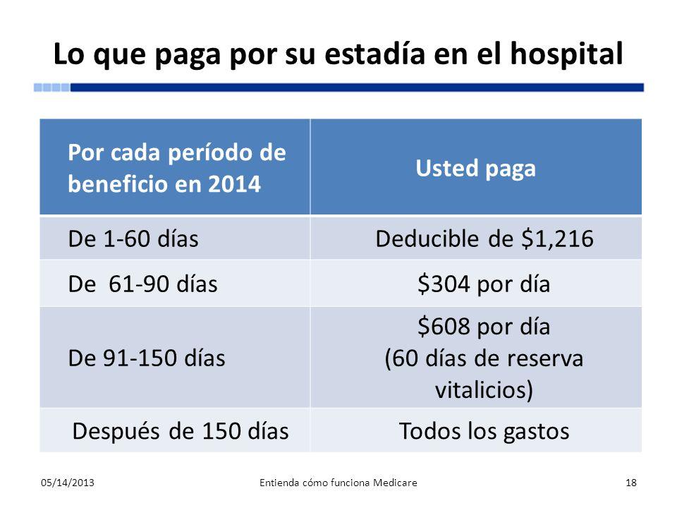 Lo que paga por su estadía en el hospital