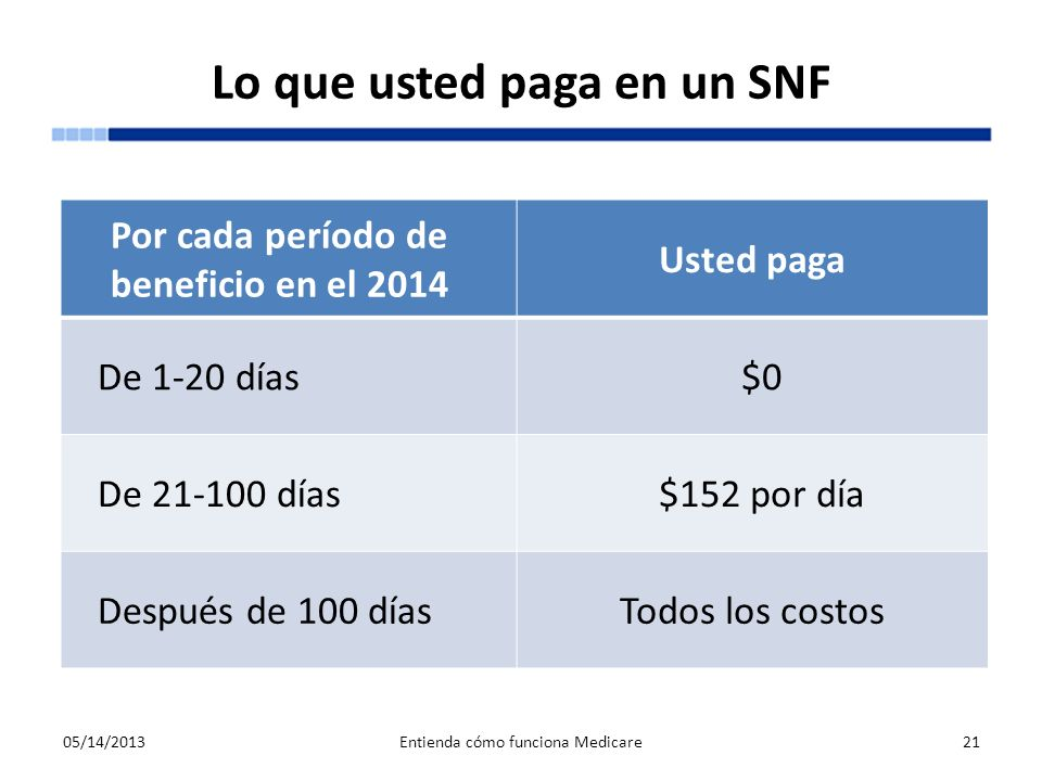 Lo que usted paga en un SNF