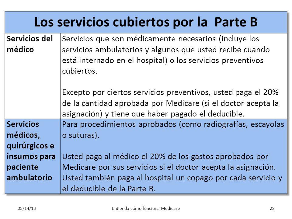Los servicios cubiertos por la Parte B